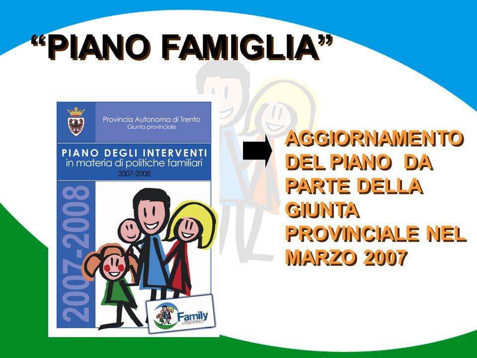 """""""PIANO FAMIGLIA"""" AGGIORNAMENTO DEL PIANO DA PARTE DELLA GIUNTA PROVINCIALE NEL MARZO 2007"""