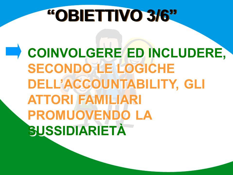 """""""OBIETTIVO 3/6"""" COINVOLGERE ED INCLUDERE, SECONDO LE LOGICHE DELL'ACCOUNTABILITY, GLI ATTORI FAMILIARI PROMUOVENDO LA SUSSIDIARIETÀ"""