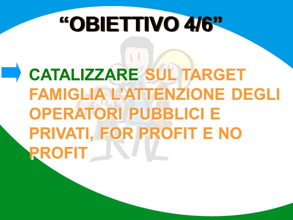 """""""OBIETTIVO 4/6"""" CATALIZZARE SUL TARGET FAMIGLIA L'ATTENZIONE DEGLI OPERATORI PUBBLICI E PRIVATI, FOR PROFIT E NO PROFIT"""