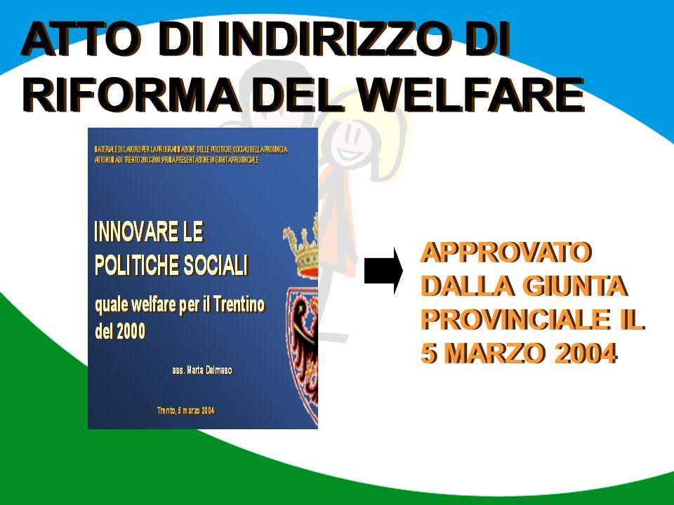 APPROVATO DALLA GIUNTA PROVINCIALE IL 5 MARZO 2004 ATTO DI INDIRIZZO DI RIFORMA DEL WELFARE