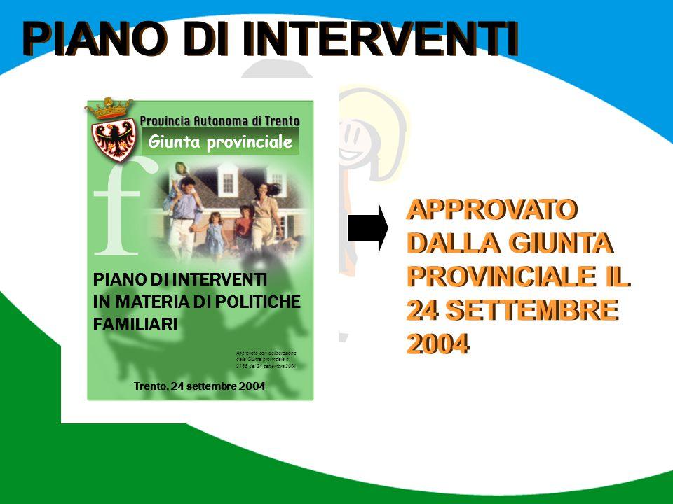 PIANO DI INTERVENTI IN MATERIA DI POLITICHE FAMILIARI Trento, 24 settembre 2004 Giunta provinciale Approvato con deliberazione della Giunta provincial