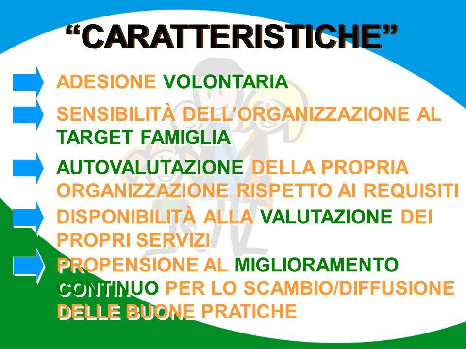 """""""CARATTERISTICHE"""" PROPENSIONE AL MIGLIORAMENTO CONTINUO PER LO SCAMBIO/DIFFUSIONE DELLE BUONE PRATICHE SENSIBILITÀ DELL'ORGANIZZAZIONE AL TARGET FAMIG"""