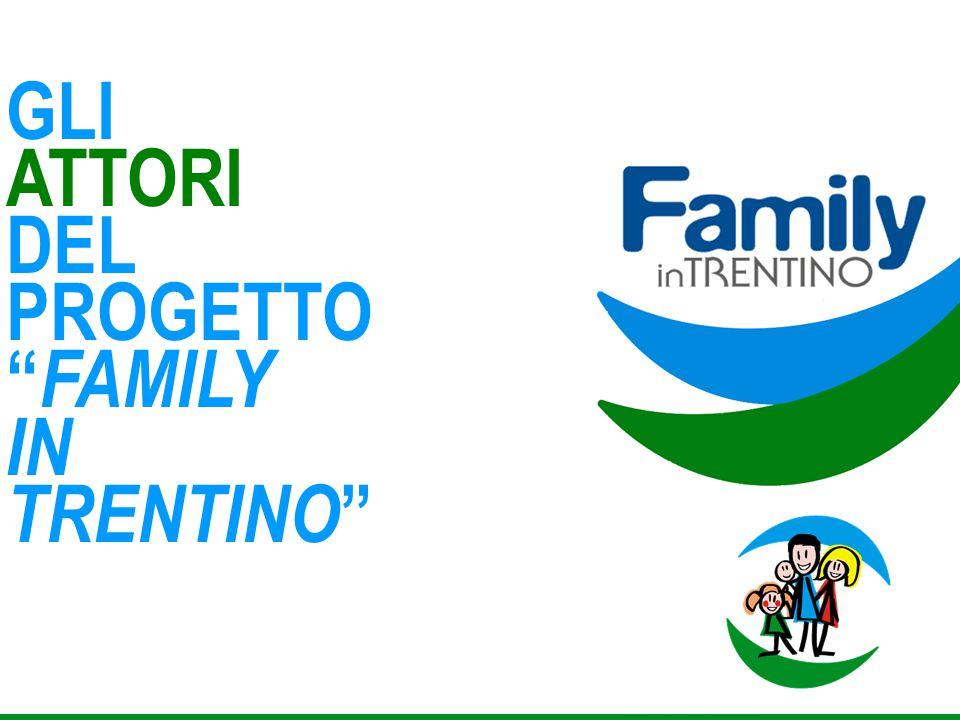 """GLI ATTORI DEL PROGETTO """" FAMILY IN TRENTINO """""""