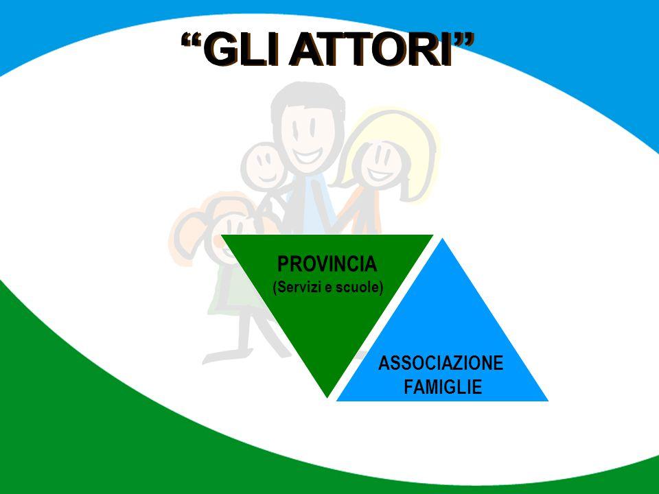 """PROVINCIA (Servizi e scuole) ASSOCIAZIONE FAMIGLIE """"GLI ATTORI"""""""