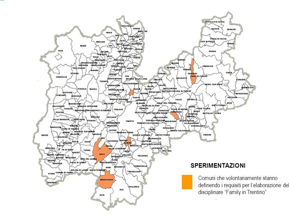 """SPERIMENTAZIONI Comuni che volontariamente stanno definendo i requisiti per l'elaborazione del disciplinare """"Family in Trentino"""" SPERIMENTAZIONI Comun"""