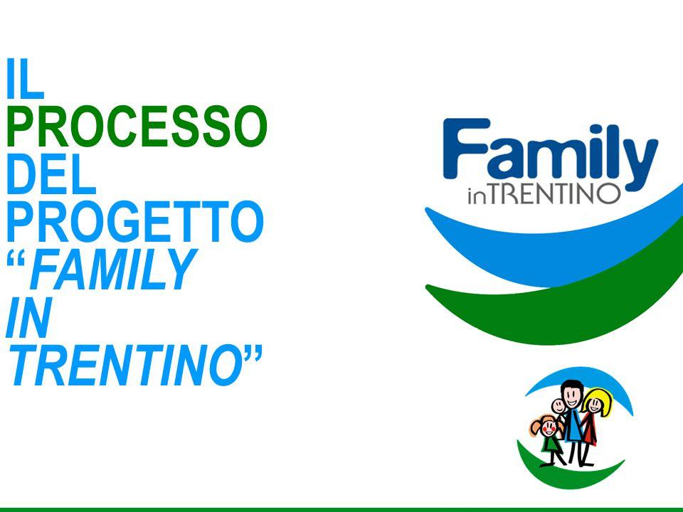 """IL PROCESSO DEL PROGETTO """" FAMILY IN TRENTINO """""""
