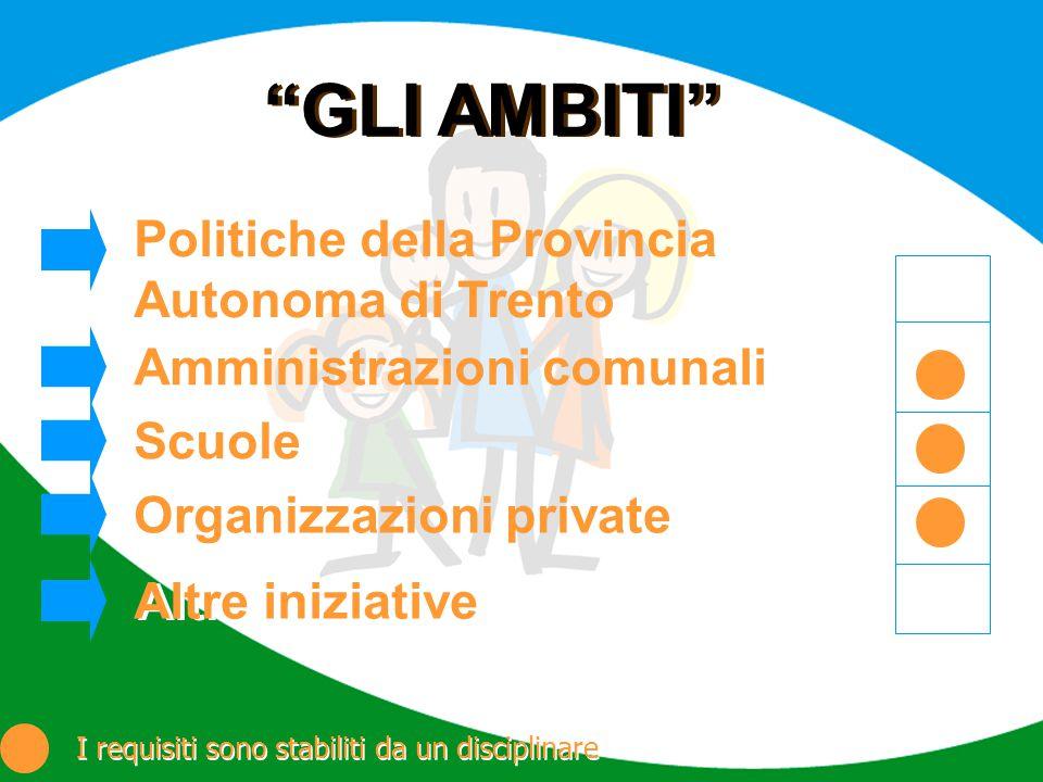 """""""GLI AMBITI"""" Politiche della Provincia Autonoma di Trento Amministrazioni comunaliScuoleOrganizzazioni private Altre iniziative I requisiti sono stabi"""