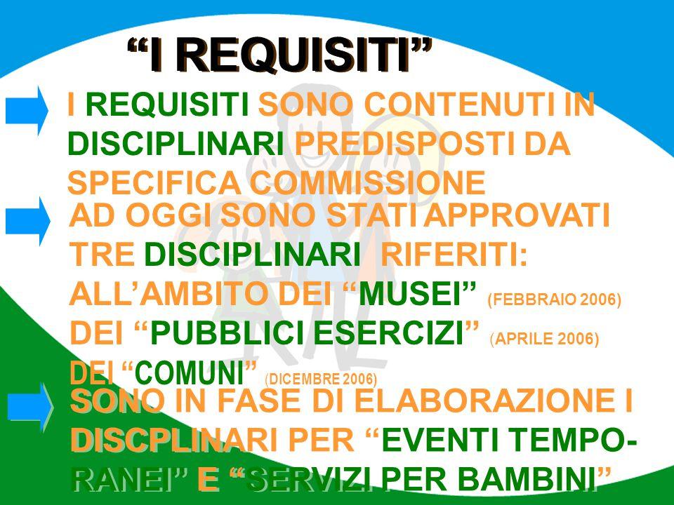 """""""I REQUISITI"""" AD OGGI SONO STATI APPROVATI TRE DISCIPLINARI RIFERITI: ALL'AMBITO DEI """"MUSEI"""" (FEBBRAIO 2006) DEI """"PUBBLICI ESERCIZI"""" (APRILE 2006 ) DE"""