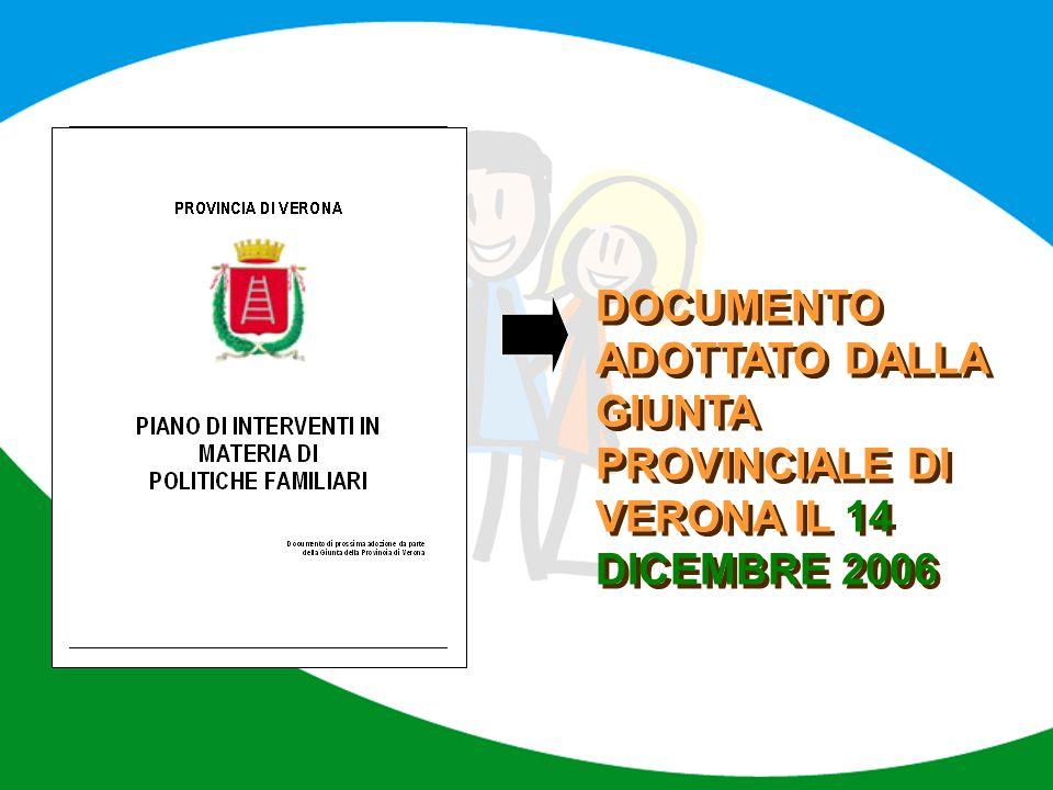 DOCUMENTO ADOTTATO DALLA GIUNTA PROVINCIALE DI VERONA IL 14 DICEMBRE 2006
