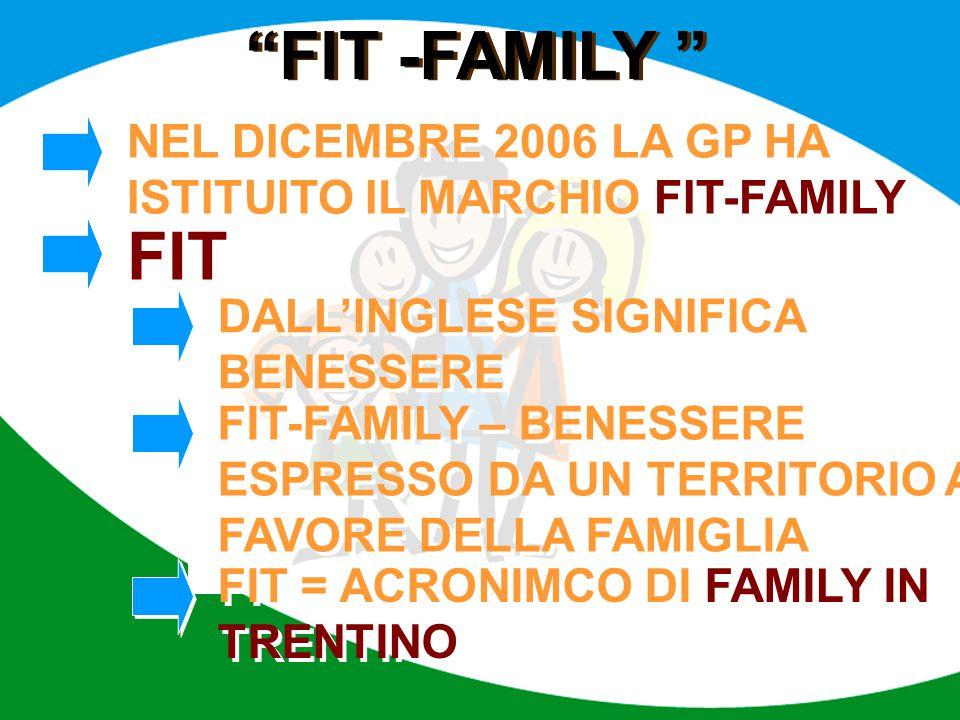 """""""FIT -FAMILY """" FIT DALL'INGLESE SIGNIFICA BENESSERE FIT-FAMILY – BENESSERE ESPRESSO DA UN TERRITORIO A FAVORE DELLA FAMIGLIA FIT = ACRONIMCO DI FAMILY"""