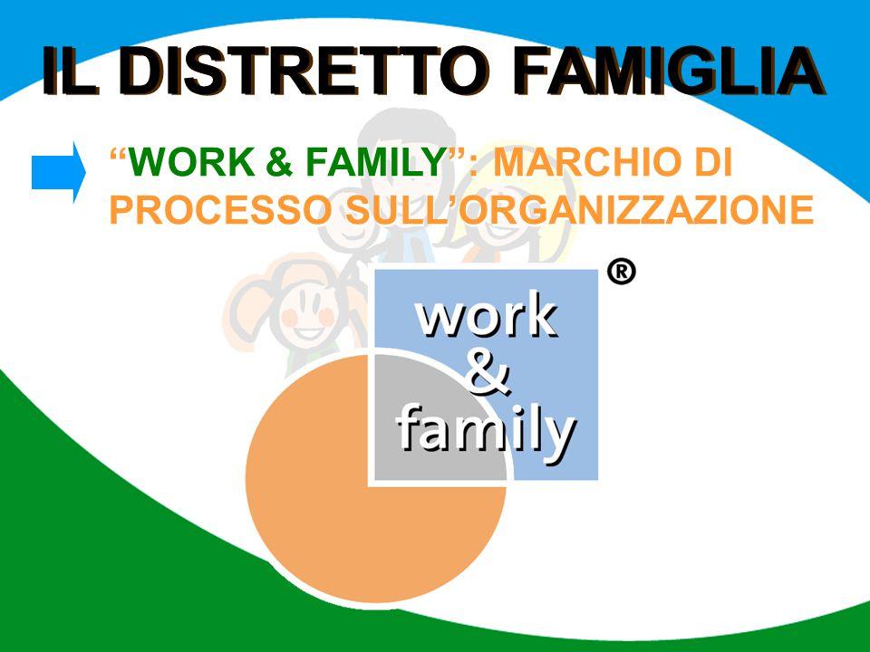 """IL DISTRETTO FAMIGLIA """"WORK & FAMILY"""": MARCHIO DI PROCESSO SULL'ORGANIZZAZIONE"""