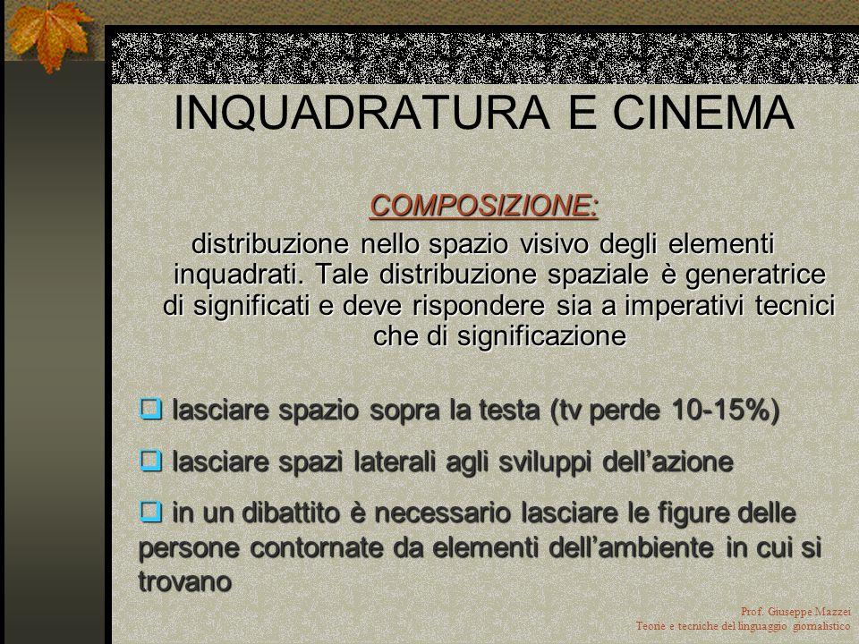 INQUADRATURA E CINEMA COMPOSIZIONE: distribuzione nello spazio visivo degli elementi inquadrati.
