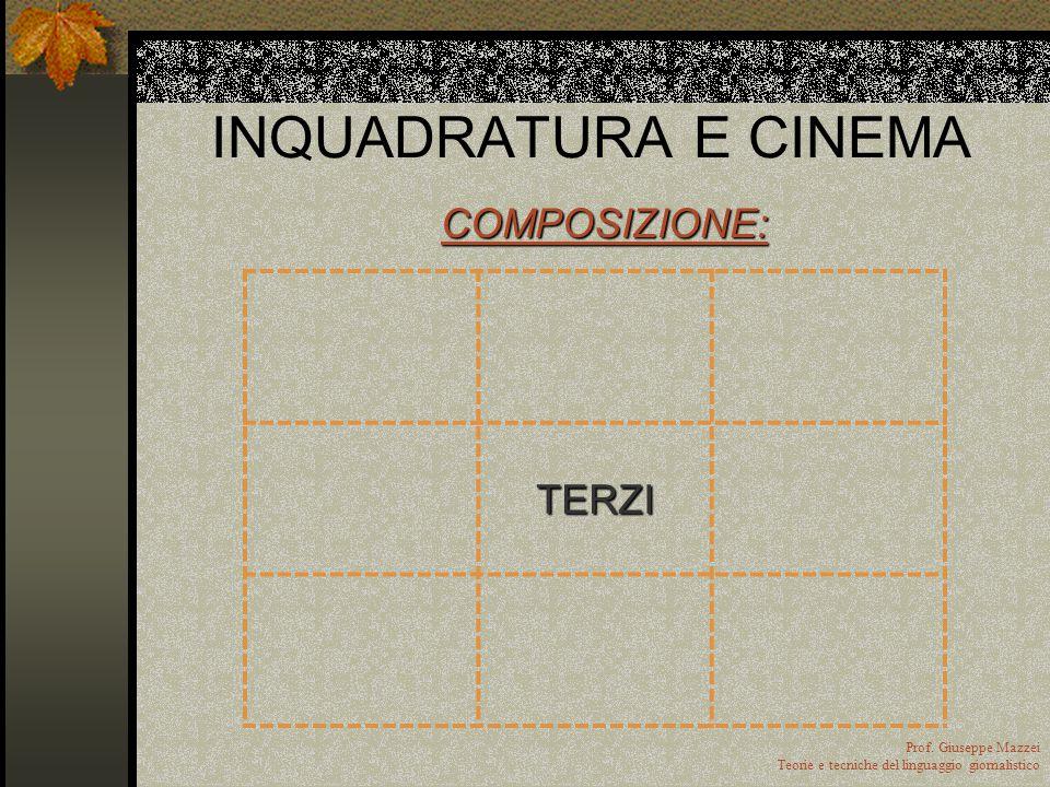 INQUADRATURA E CINEMA COMPOSIZIONE: Prof.