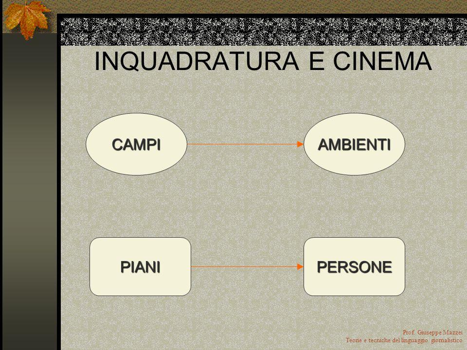 INQUADRATURA E CINEMA COMPOSIZIONE: Prof. Giuseppe Mazzei Teorie e tecniche del linguaggio giornalistico TERZI