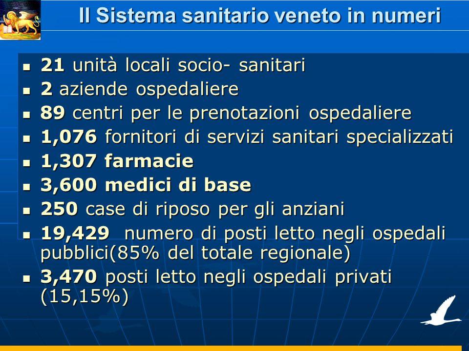 21 unità locali socio- sanitari 21 unità locali socio- sanitari 2 aziende ospedaliere 2 aziende ospedaliere 89 centri per le prenotazioni ospedaliere