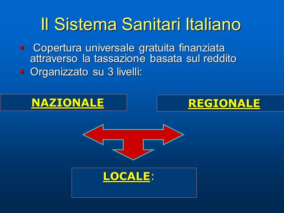 Il Sistema Sanitari Italiano  Copertura universale gratuita finanziata attraverso la tassazione basata sul reddito  Organizzato su 3 livelli: LOCALE: NAZIONALE REGIONALE