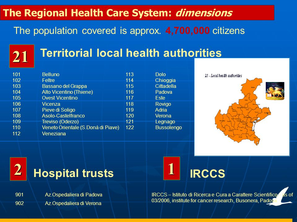 Territorial local health authorities The Regional Health Care System: dimensions 21 Hospital trusts 2 The population covered is approx. 4,700,000 citi