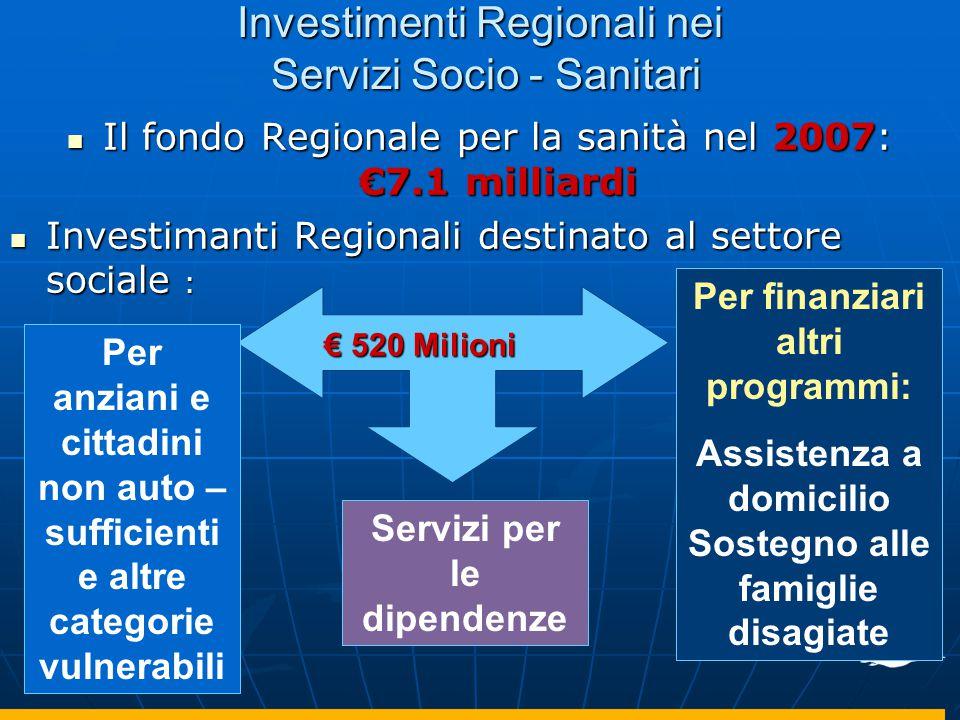 Investimenti Regionali nei Servizi Socio - Sanitari Il fondo Regionale per la sanità nel 2007: €7.1 milliardi Il fondo Regionale per la sanità nel 200