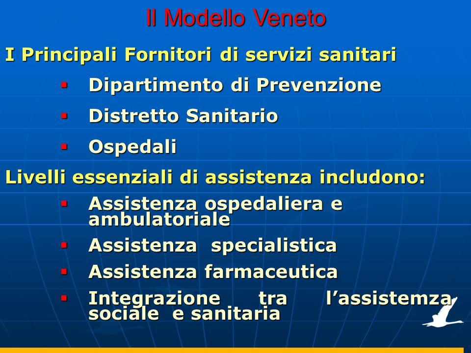 I Principali Fornitori di servizi sanitari  Dipartimento di Prevenzione  Distretto Sanitario  Ospedali Livelli essenziali di assistenza includono: