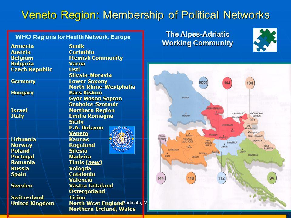 L. Bertinato, Veneto Region Veneto Region: Membership of Political Networks ArmeniaSunik Austria Carinthia Belgium Flemish Community BulgariaVarna Cze