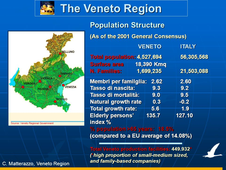 The Veneto Region Population Structure (As of the 2001 General Consensus) VENETOITALY Total population: 4,527,69456,305,568 Surface area18,390 Kmq N.