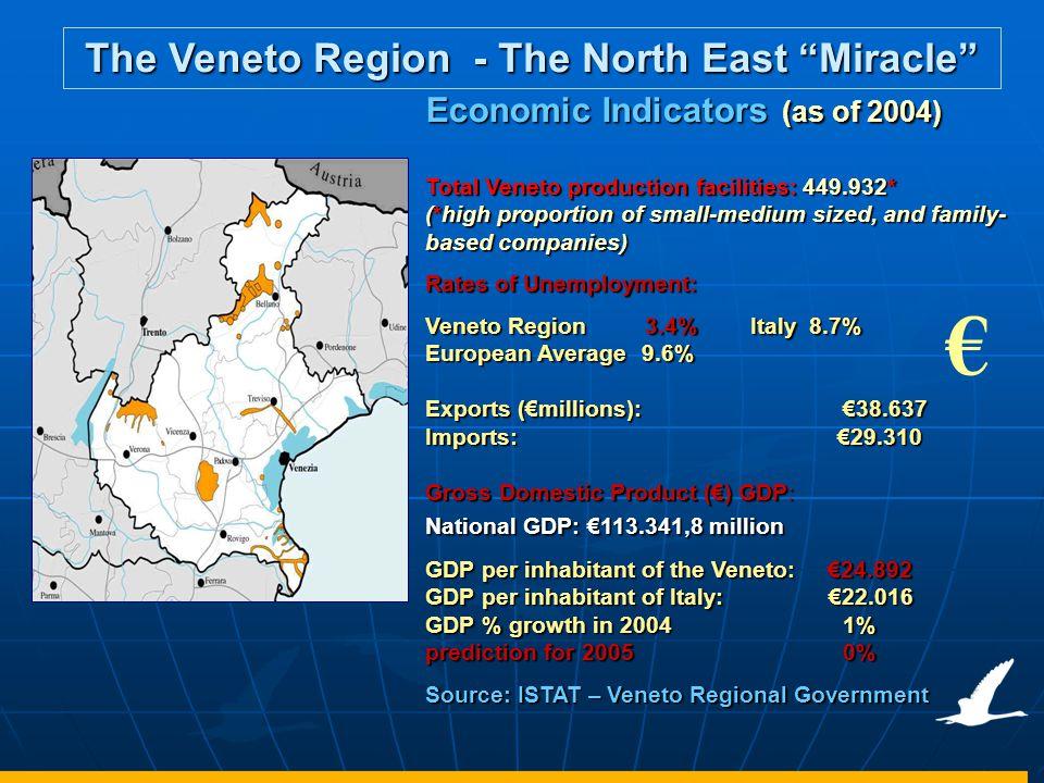 L.Bertinato, Veneto Region The Ministry of Health performs 5 central functions : I.
