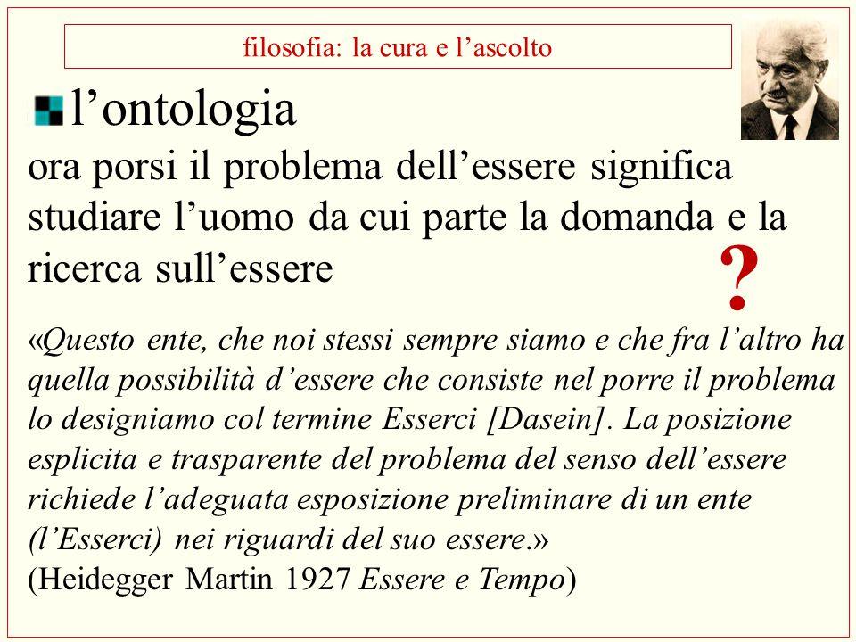 Manet: Balcone 1868-1869 filosofia: la cura e l'ascolto dissacrare la forma come ?