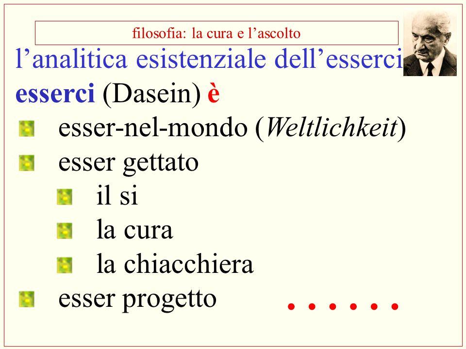 filosofia: la cura e l'ascolto l'analitica esistenziale dell'esserci esserci (Dasein) è esser-nel-mondo (Weltlichkeit) esser gettato il si la cura la
