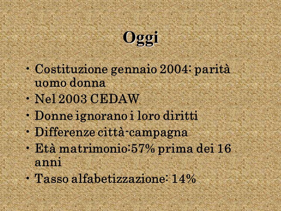 Oggi Costituzione gennaio 2004: parità uomo donna Nel 2003 CEDAW Donne ignorano i loro diritti Differenze città-campagna Età matrimonio:57% prima dei