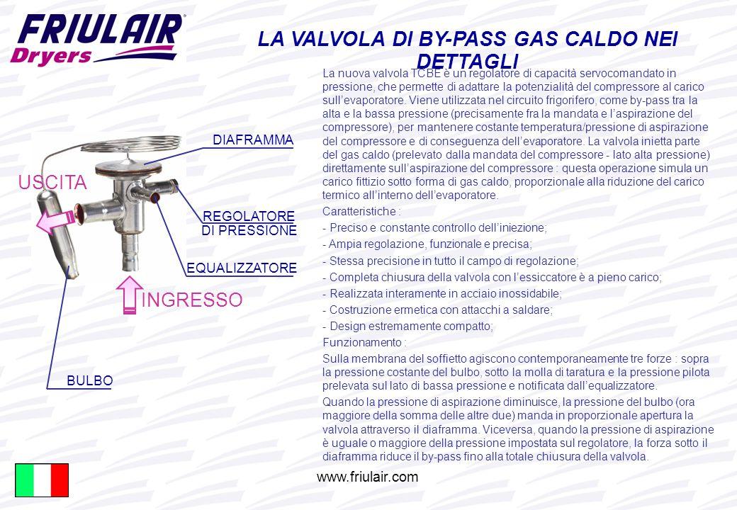www.friulair.com LA VALVOLA DI BY-PASS GAS CALDO NEI DETTAGLI La nuova valvola TCBE è un regolatore di capacità servocomandato in pressione, che permette di adattare la potenzialità del compressore al carico sull'evaporatore.