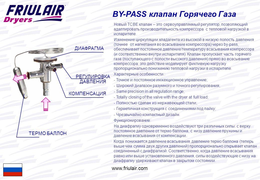 www.friulair.com BY-PASS клапан Горячего Газа Новый TCBE клапан – это сервоуправляемый регулятор, позволяющий адаптировать производительность компрессора с тепловой нагрузкой в испарителе.