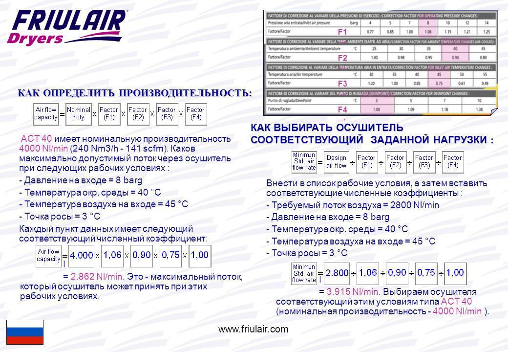 www.friulair.com КАК ОПРЕДЕЛИТЬ ПРОИЗВОДИТЕЛЬНОСТЬ: ACT 40 имеет номинальную производительность 4000 Nl/min (240 Nm3/h - 141 scfm).