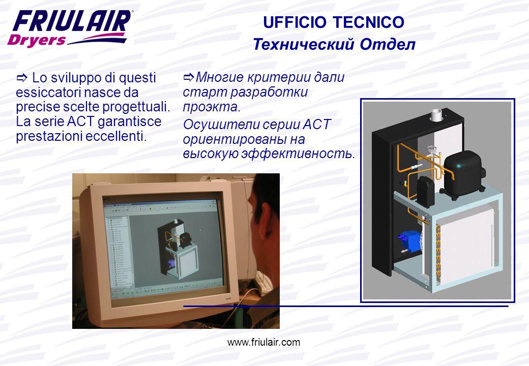 UFFICIO TECNICO Технический Отдел  Lo sviluppo di questi essiccatori nasce da precise scelte progettuali.