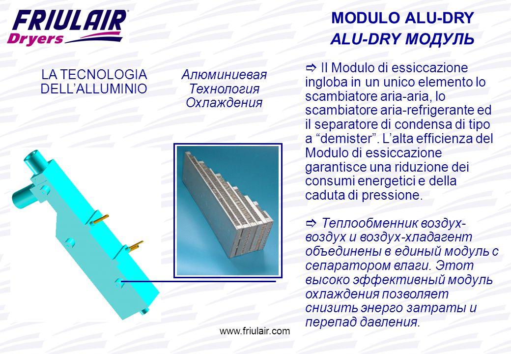 www.friulair.com MODULO ALU-DRY ALU-DRY МОДУЛЬ  Il Modulo di essiccazione ingloba in un unico elemento lo scambiatore aria-aria, lo scambiatore aria-refrigerante ed il separatore di condensa di tipo a demister .