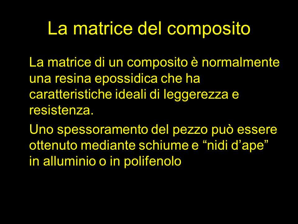 La matrice del composito La matrice di un composito è normalmente una resina epossidica che ha caratteristiche ideali di leggerezza e resistenza. Uno