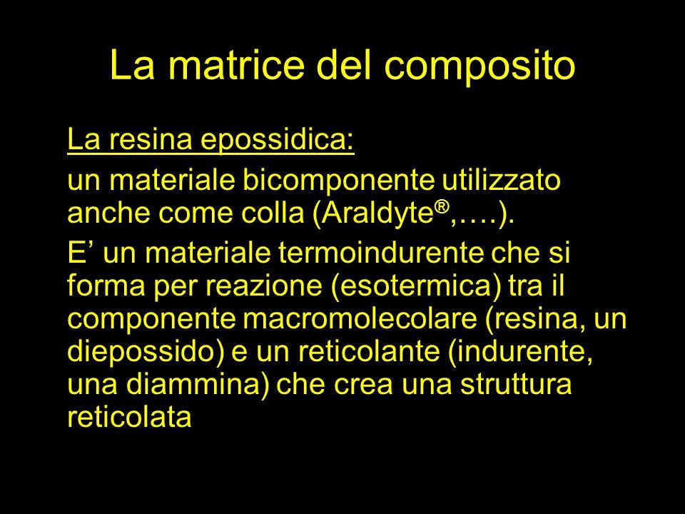 La matrice del composito La resina epossidica: un materiale bicomponente utilizzato anche come colla (Araldyte ®,….). E' un materiale termoindurente c