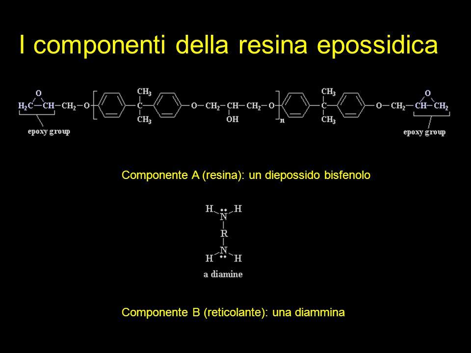 I componenti della resina epossidica Componente A (resina): un diepossido bisfenolo Componente B (reticolante): una diammina