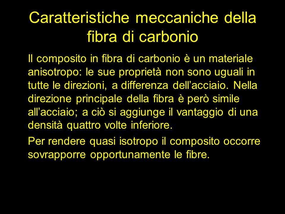 Caratteristiche meccaniche della fibra di carbonio Resistenza alla trazione (MPa) Densità (g/cm 3 ) Modulo Elastico* (GPa) Fibre di carbonio2000-70001.75200-500 Acciaio250-4007.9210 Kevlar36201.4480-180 * Modulo di Young: pressione applicata/allungamento relativo