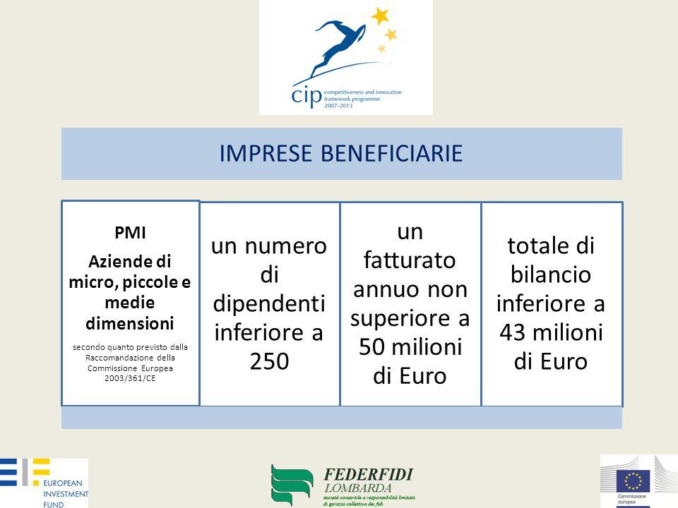 IMPRESE BENEFICIARIE PMI Aziende di micro, piccole e medie dimensioni secondo quanto previsto dalla Raccomandazione della Commissione Europea 2003/361/CE un numero di dipendenti inferiore a 250 un fatturato annuo non superiore a 50 milioni di Euro totale di bilancio inferiore a 43 milioni di Euro