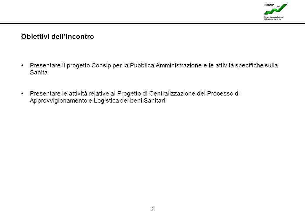 2 Lines Obiettivi dell'incontro Presentare il progetto Consip per la Pubblica Amministrazione e le attività specifiche sulla Sanità Presentare le atti