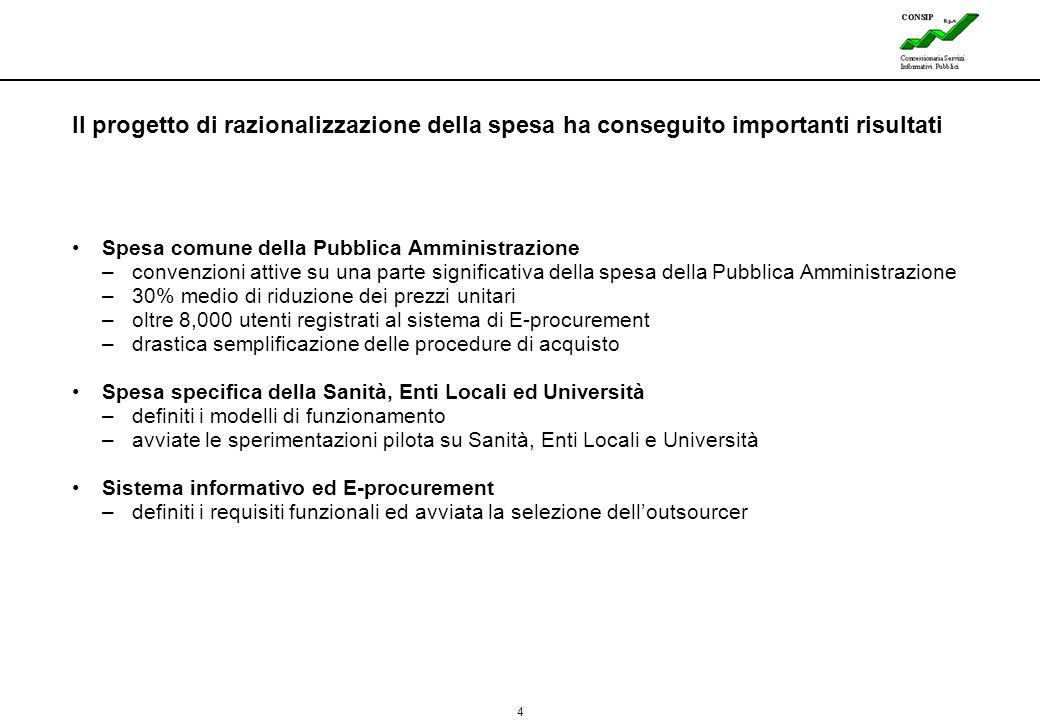 4 Lines Il progetto di razionalizzazione della spesa ha conseguito importanti risultati Spesa comune della Pubblica Amministrazione –convenzioni attiv