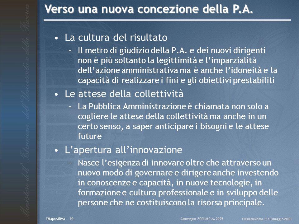 Convegno FORUM P.A. 2005 Fiera di Roma 9-13 maggio 2005 Diapositiva 10 La cultura del risultato –Il metro di giudizio della P.A. e dei nuovi dirigenti