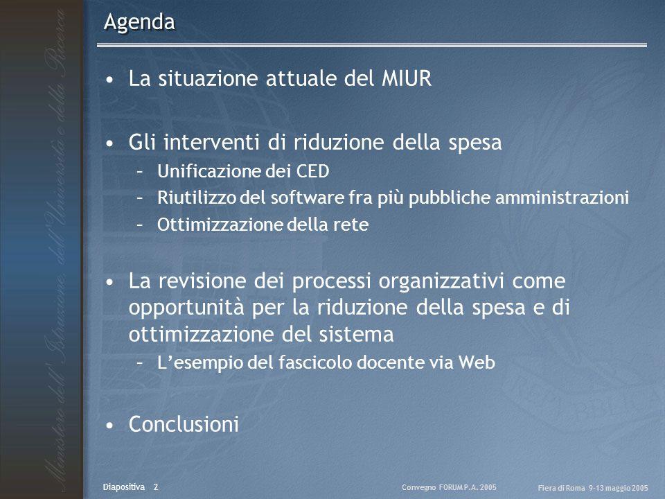Convegno FORUM P.A. 2005 Fiera di Roma 9-13 maggio 2005 Diapositiva 2 Agenda La situazione attuale del MIUR Gli interventi di riduzione della spesa –U