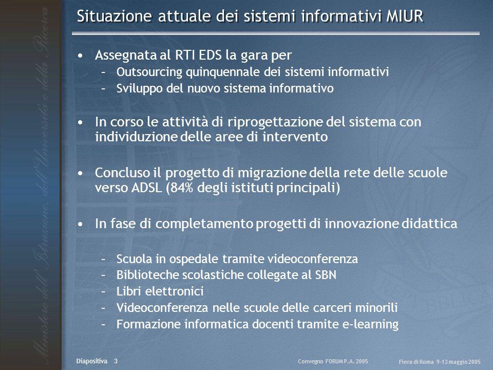 Convegno FORUM P.A. 2005 Fiera di Roma 9-13 maggio 2005 Diapositiva 3 Situazione attuale dei sistemi informativi MIUR Assegnata al RTI EDS la gara per