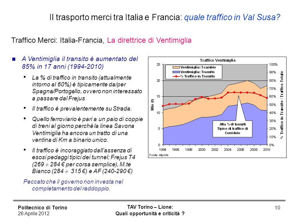 Politecnico di Torino 26 Aprile 2012 TAV Torino – Lione: Quali opportunità e criticità ? 10 Il trasporto merci tra Italia e Francia: quale traffico in