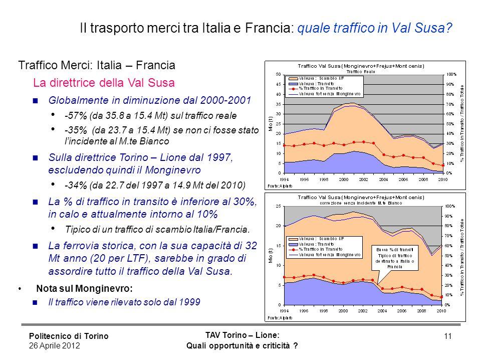 Politecnico di Torino 26 Aprile 2012 TAV Torino – Lione: Quali opportunità e criticità ? 11 Il trasporto merci tra Italia e Francia: quale traffico in