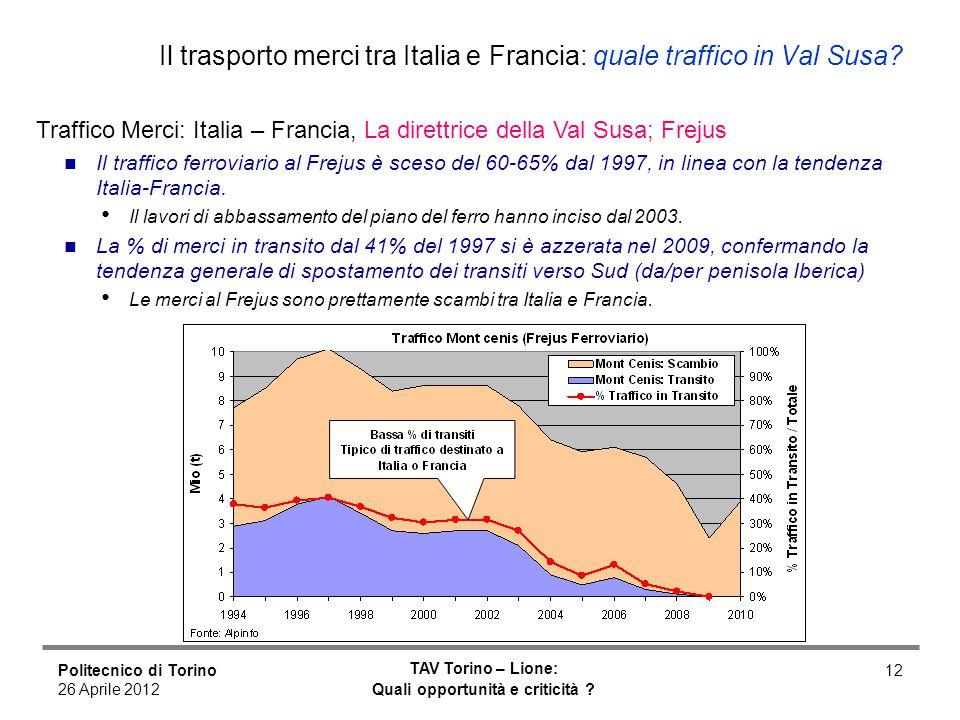 Politecnico di Torino 26 Aprile 2012 TAV Torino – Lione: Quali opportunità e criticità ? 12 Il trasporto merci tra Italia e Francia: quale traffico in