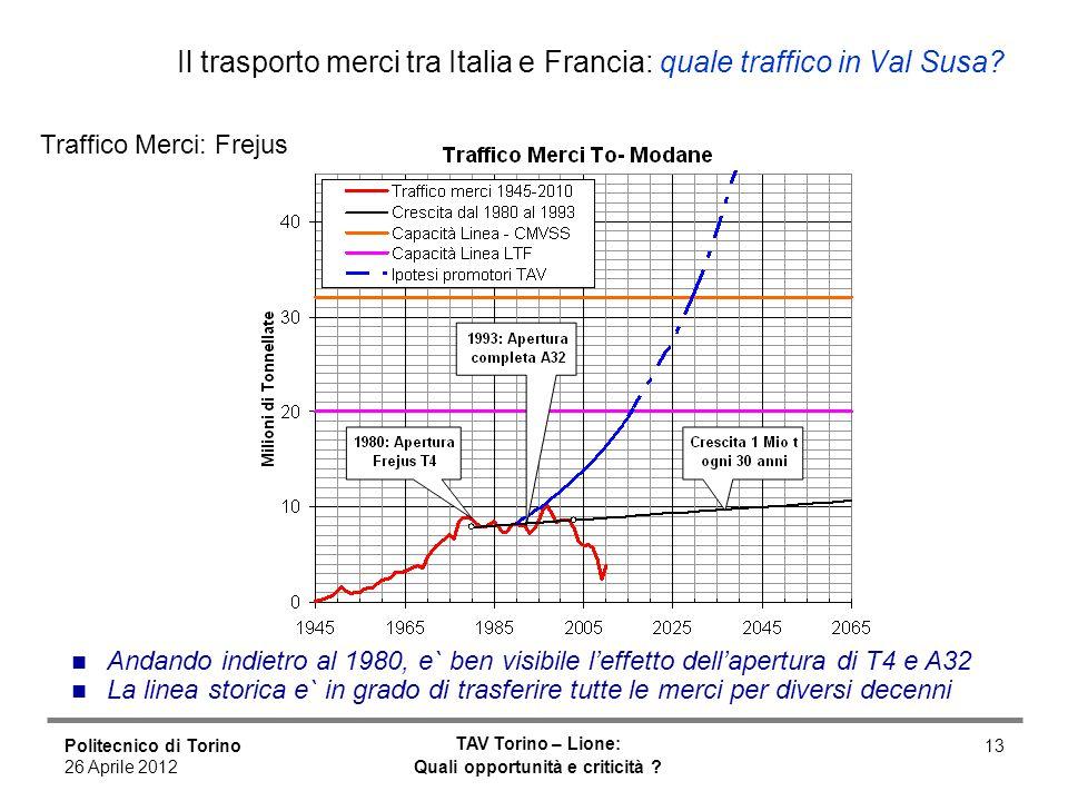 Politecnico di Torino 26 Aprile 2012 TAV Torino – Lione: Quali opportunità e criticità ? 13 Il trasporto merci tra Italia e Francia: quale traffico in