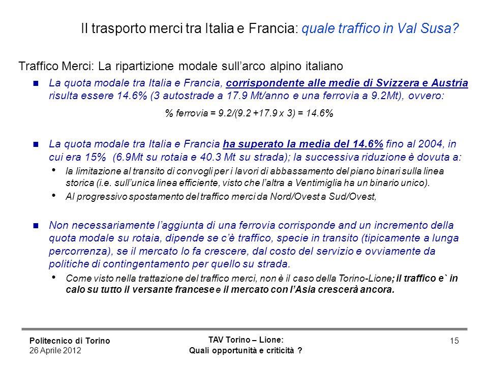 Politecnico di Torino 26 Aprile 2012 TAV Torino – Lione: Quali opportunità e criticità ? 15 Il trasporto merci tra Italia e Francia: quale traffico in