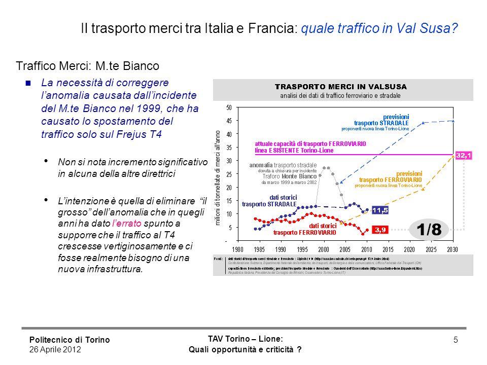 Politecnico di Torino 26 Aprile 2012 TAV Torino – Lione: Quali opportunità e criticità ? 5 Il trasporto merci tra Italia e Francia: quale traffico in